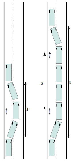 A diagram of a bus passing a stationary cyclist and a moving cyclist.